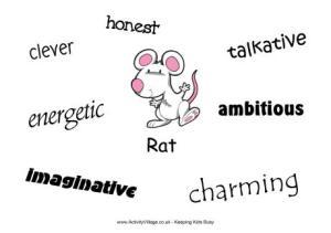 Rat Characteristics